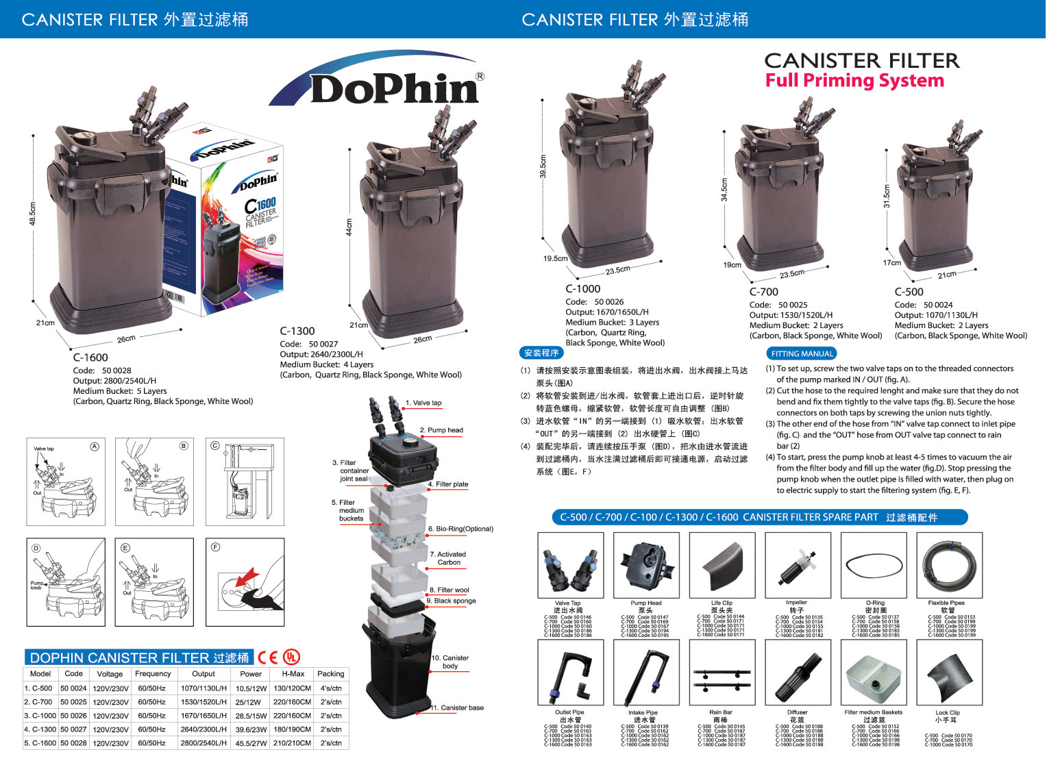 outdoor lamp wiring diagram dolphin canister filter coast lamps limited  dolphin canister filter coast lamps limited